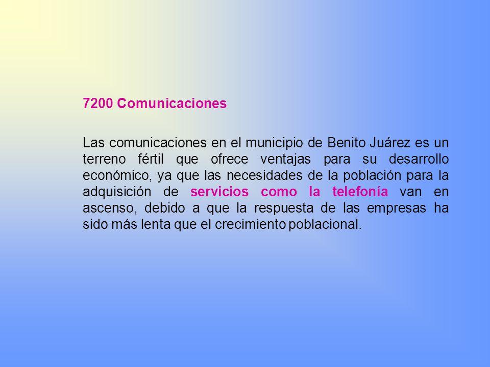 7200 Comunicaciones
