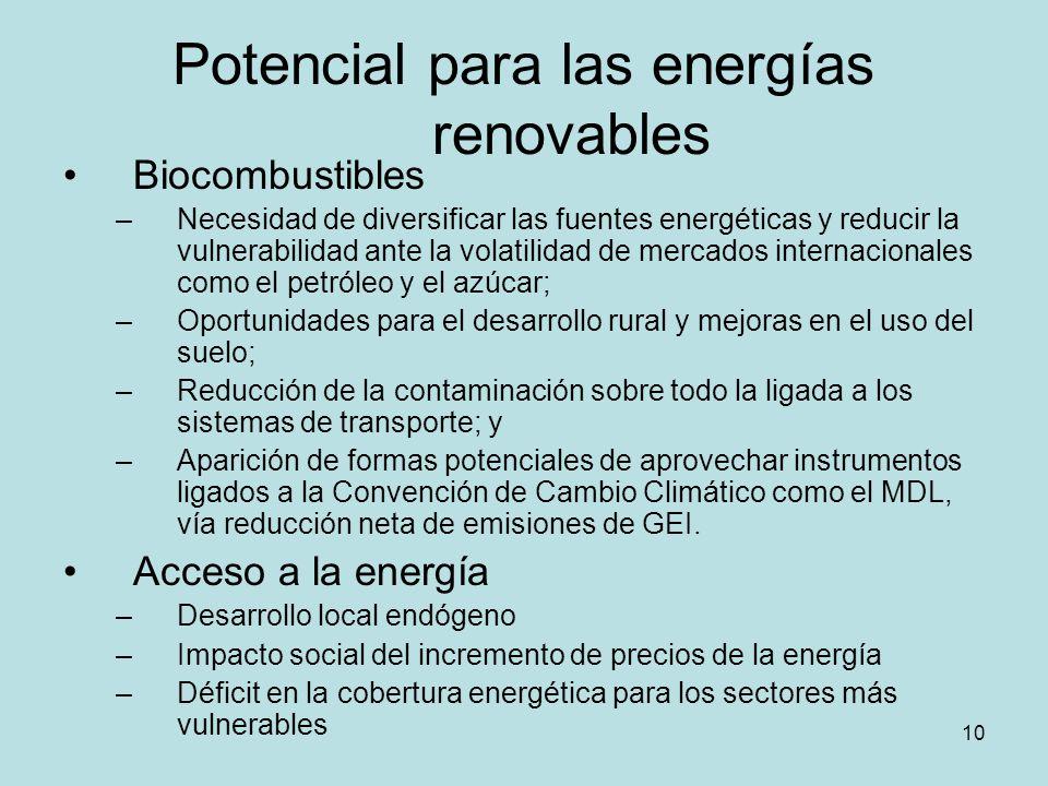 Potencial para las energías renovables
