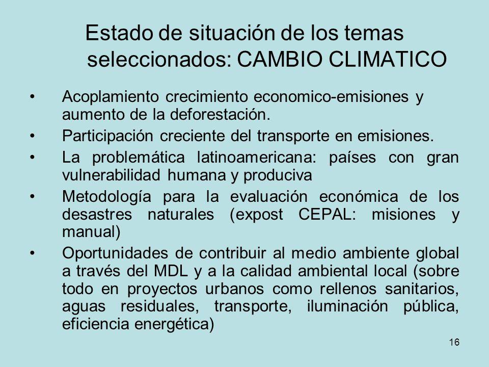 Estado de situación de los temas seleccionados: CAMBIO CLIMATICO