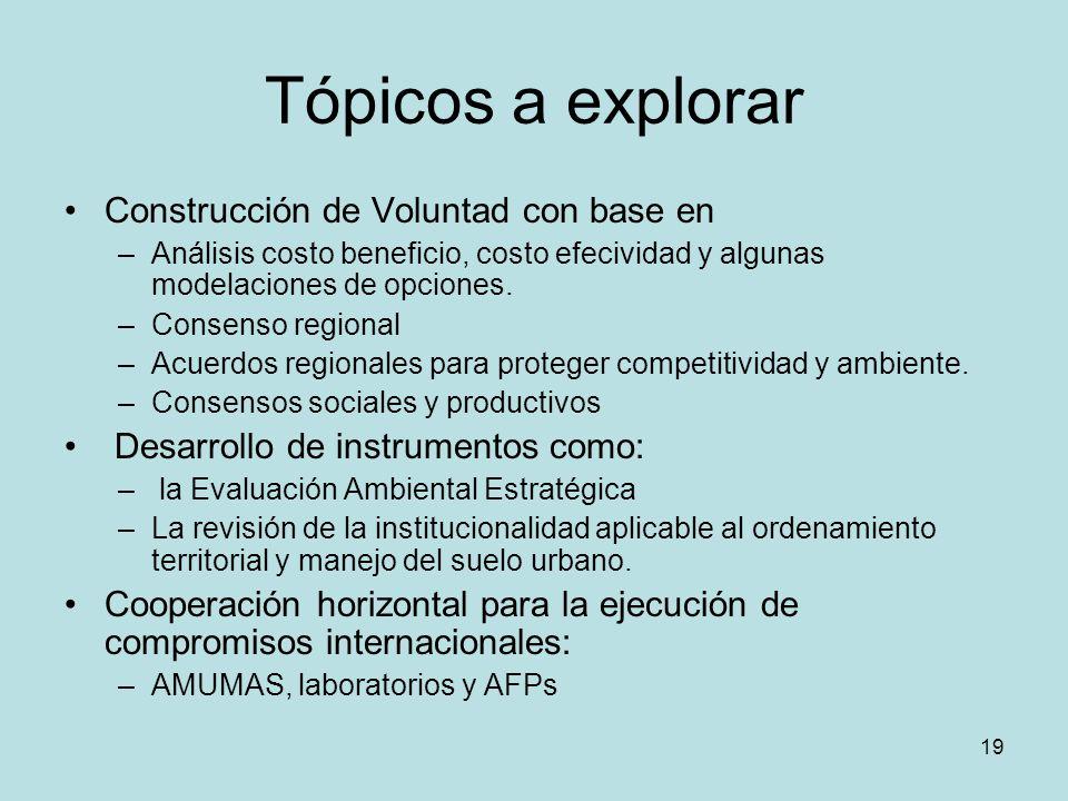 Tópicos a explorar Construcción de Voluntad con base en