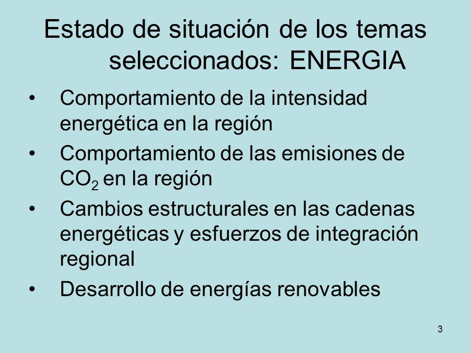Estado de situación de los temas seleccionados: ENERGIA