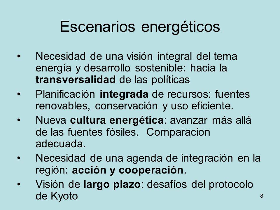 Escenarios energéticos