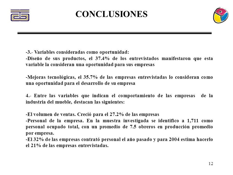 CONCLUSIONES 3.- Variables consideradas como oportunidad: