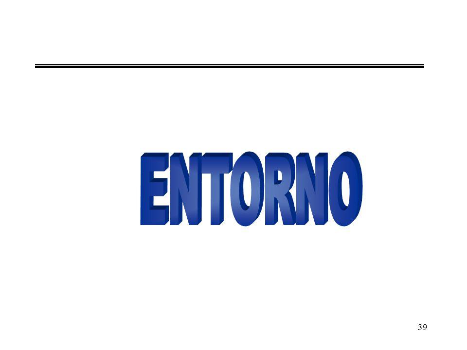 ENTORNO