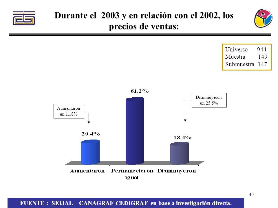 Durante el 2003 y en relación con el 2002, los precios de ventas: