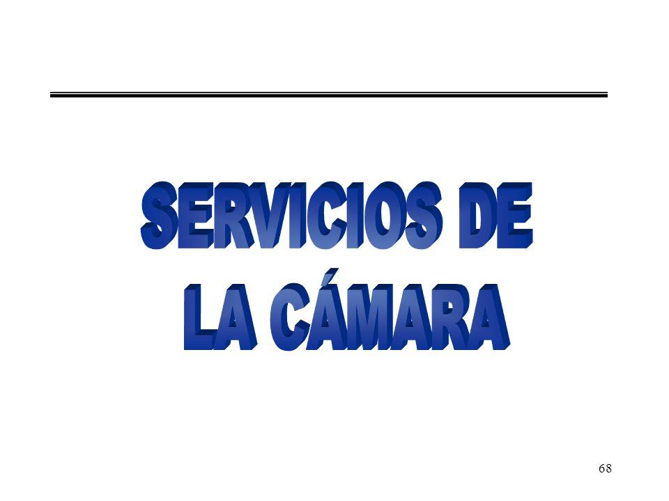 SERVICIOS DE LA CÁMARA