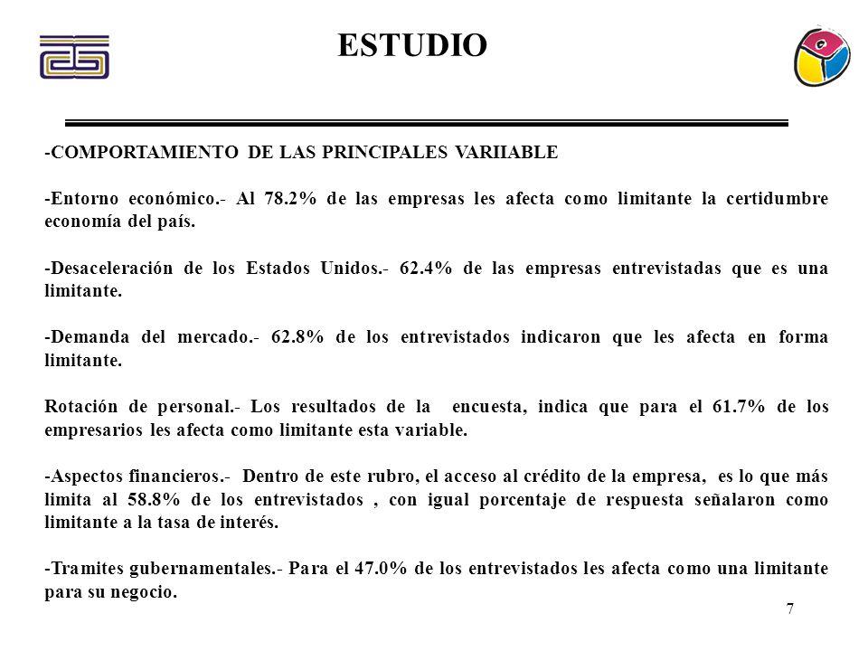 ESTUDIO COMPORTAMIENTO DE LAS PRINCIPALES VARIIABLE