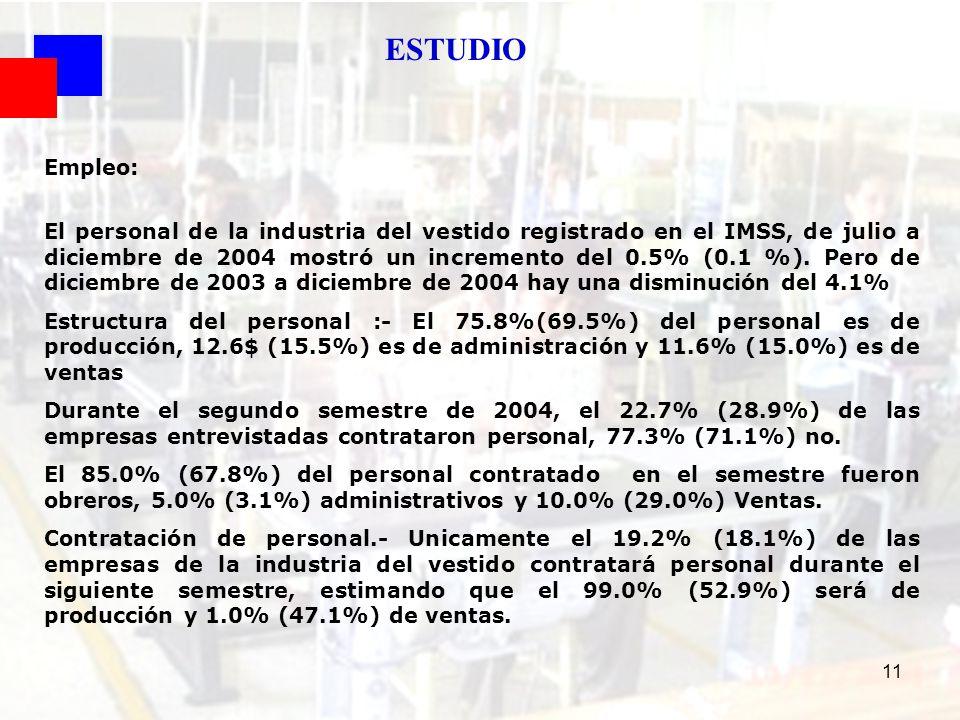 ESTUDIO Empleo: