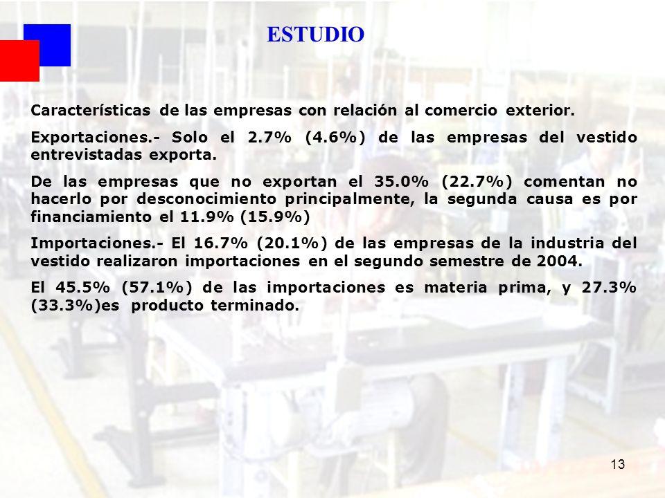 ESTUDIO Características de las empresas con relación al comercio exterior.