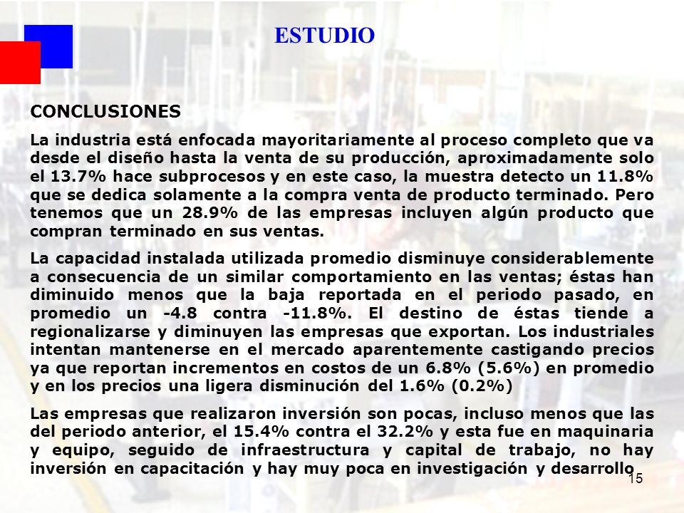 ESTUDIO CONCLUSIONES.
