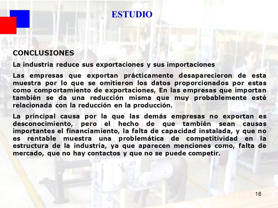 ESTUDIO CONCLUSIONES. La industria reduce sus exportaciones y sus importaciones.
