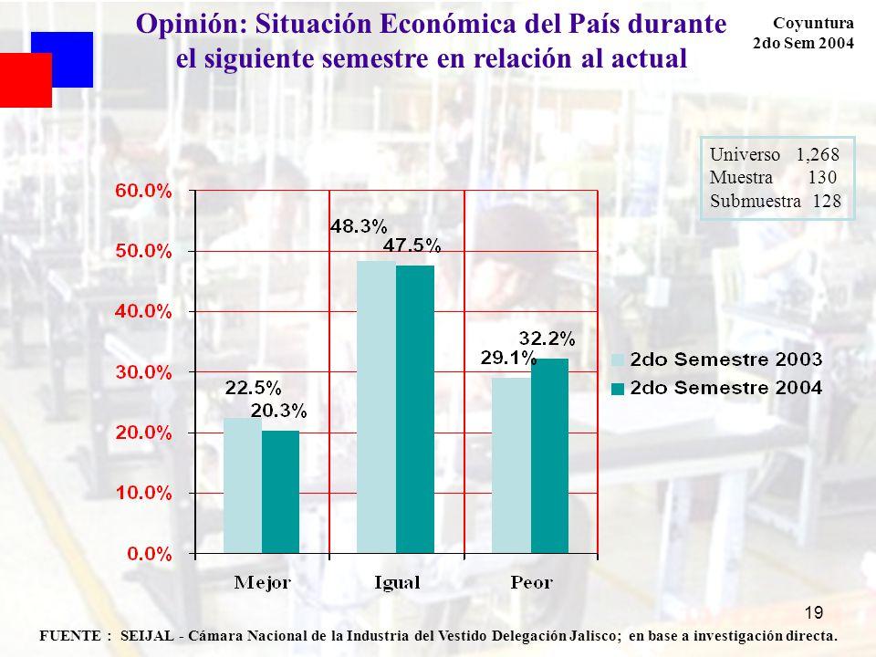 Opinión: Situación Económica del País durante el siguiente semestre en relación al actual