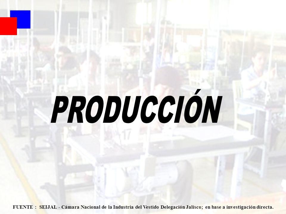 PRODUCCIÓN FUENTE : SEIJAL - Cámara Nacional de la Industria del Vestido Delegación Jalisco; en base a investigación directa.