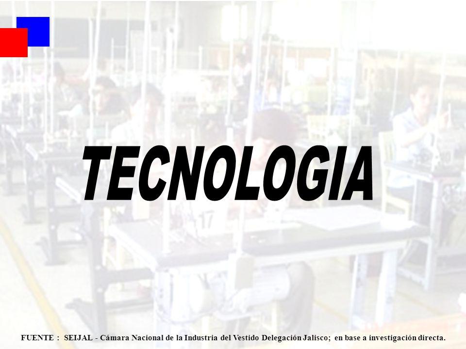 TECNOLOGIA FUENTE : SEIJAL - Cámara Nacional de la Industria del Vestido Delegación Jalisco; en base a investigación directa.