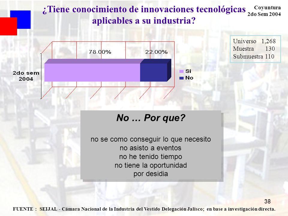 ¿Tiene conocimiento de innovaciones tecnológicas aplicables a su industria