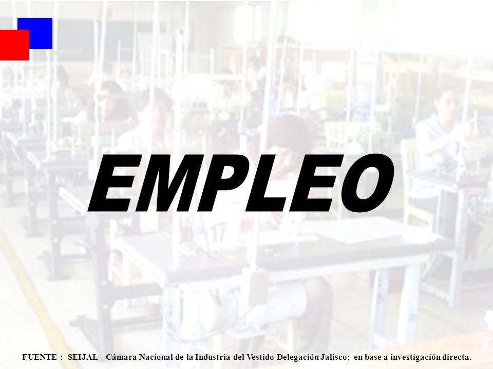 EMPLEO FUENTE : SEIJAL - Cámara Nacional de la Industria del Vestido Delegación Jalisco; en base a investigación directa.
