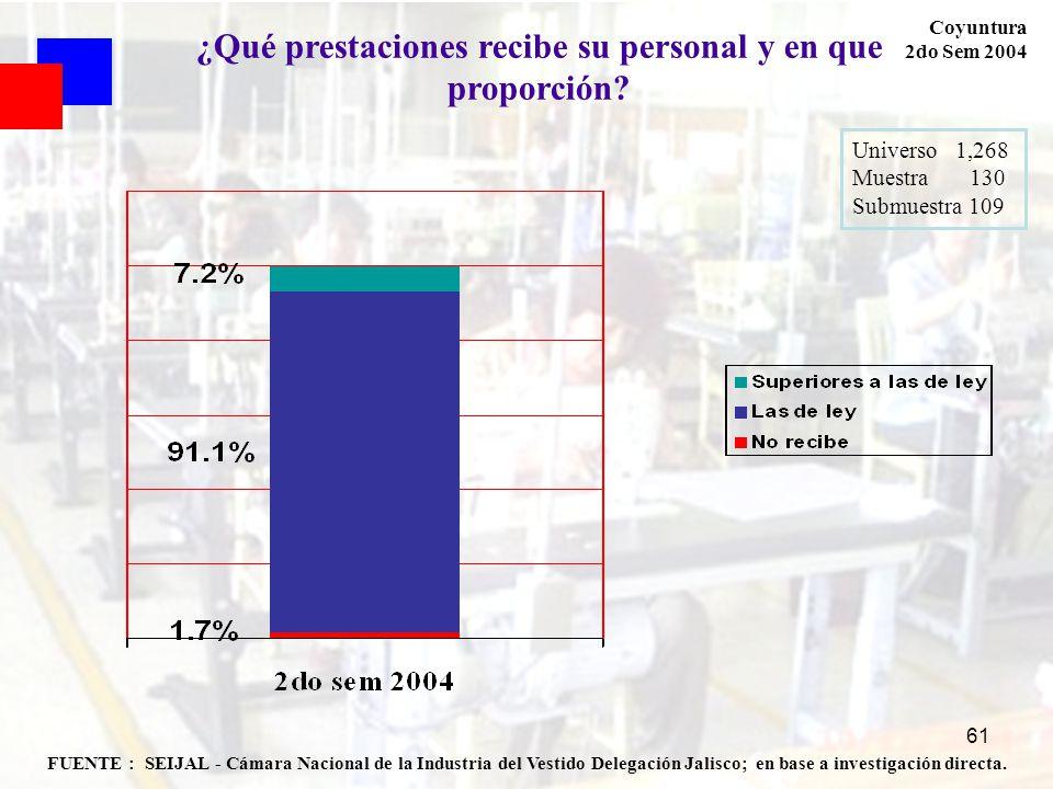 ¿Qué prestaciones recibe su personal y en que proporción