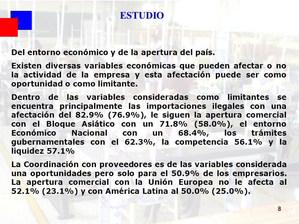 ESTUDIO Del entorno económico y de la apertura del país.