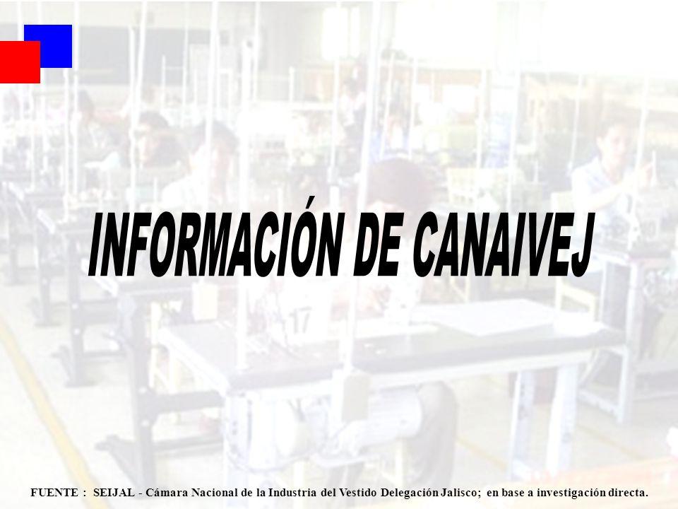 INFORMACIÓN DE CANAIVEJ