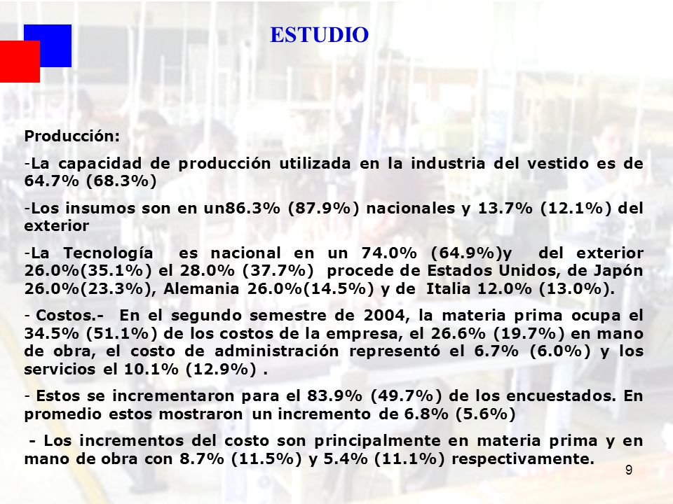 ESTUDIO Producción: La capacidad de producción utilizada en la industria del vestido es de 64.7% (68.3%)