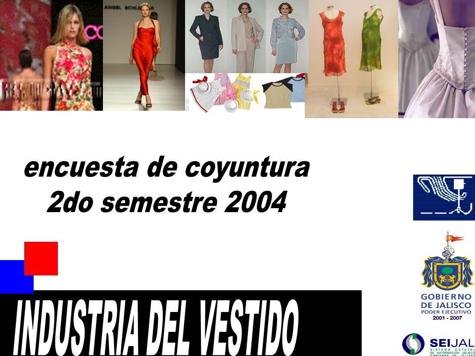 encuesta de coyuntura 2do semestre 2004 INDUSTRIA DEL VESTIDO