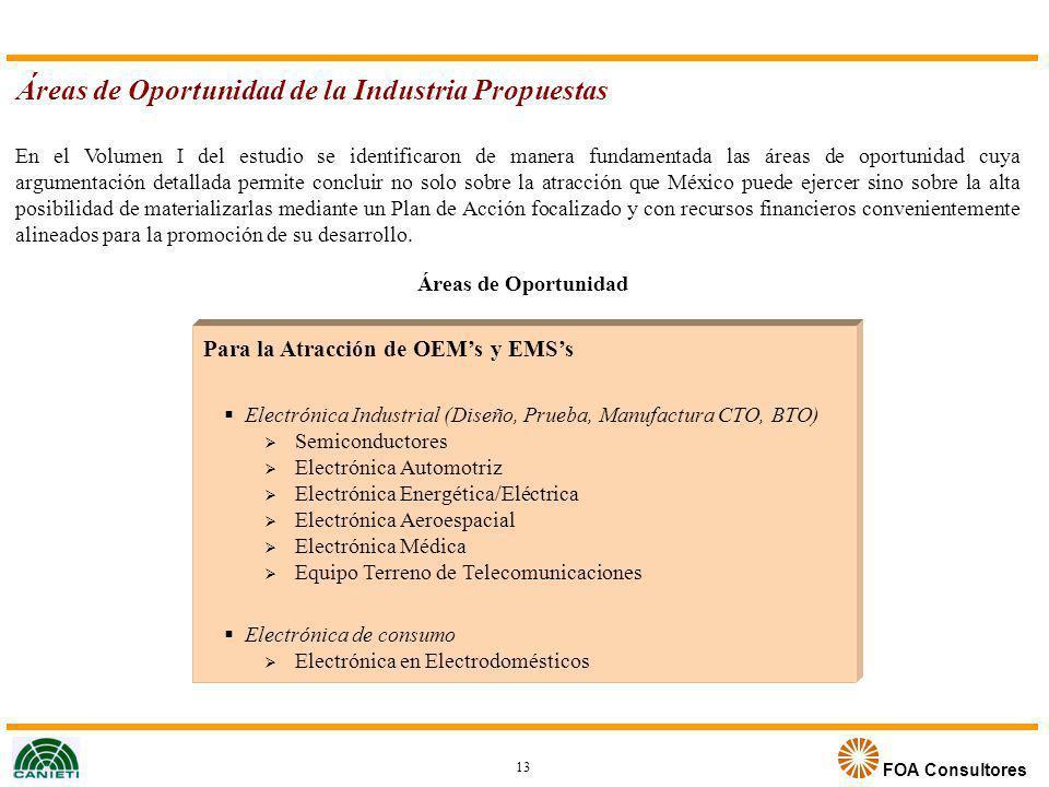 Áreas de Oportunidad de la Industria Propuestas