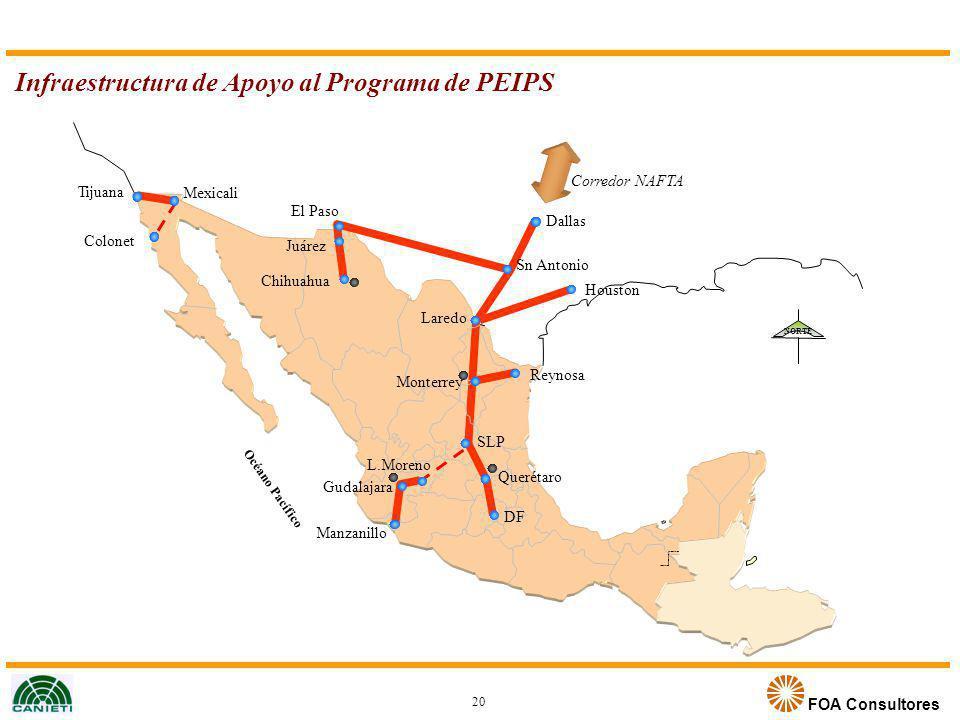 Infraestructura de Apoyo al Programa de PEIPS