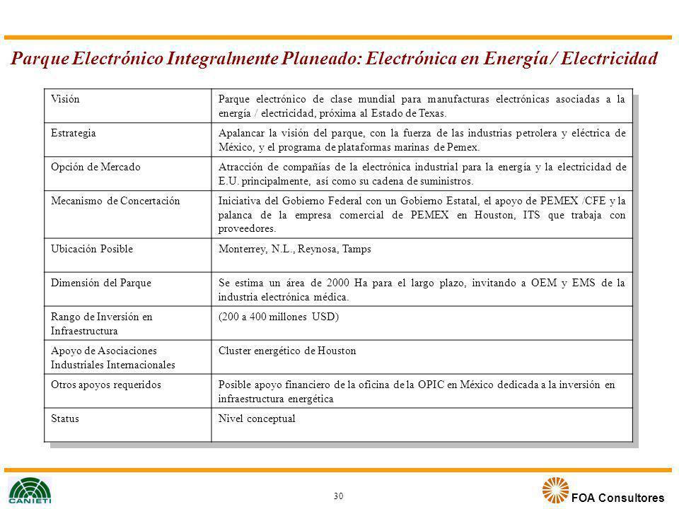 Parque Electrónico Integralmente Planeado: Electrónica en Energía / Electricidad