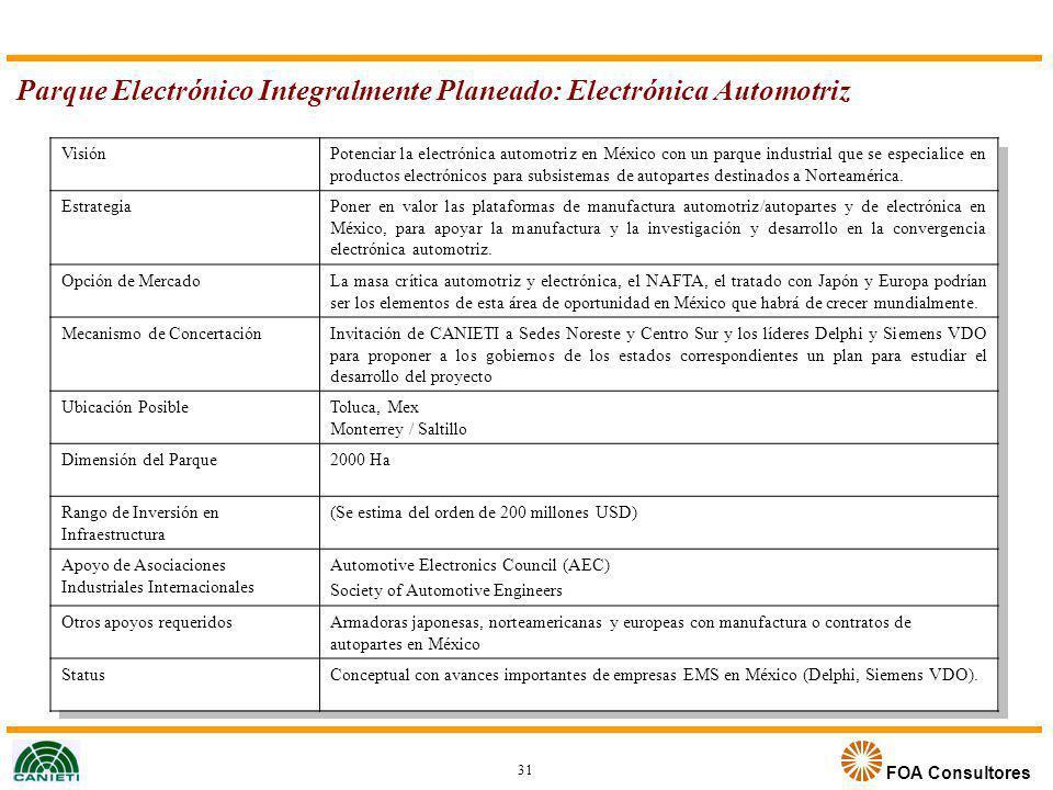 Parque Electrónico Integralmente Planeado: Electrónica Automotriz