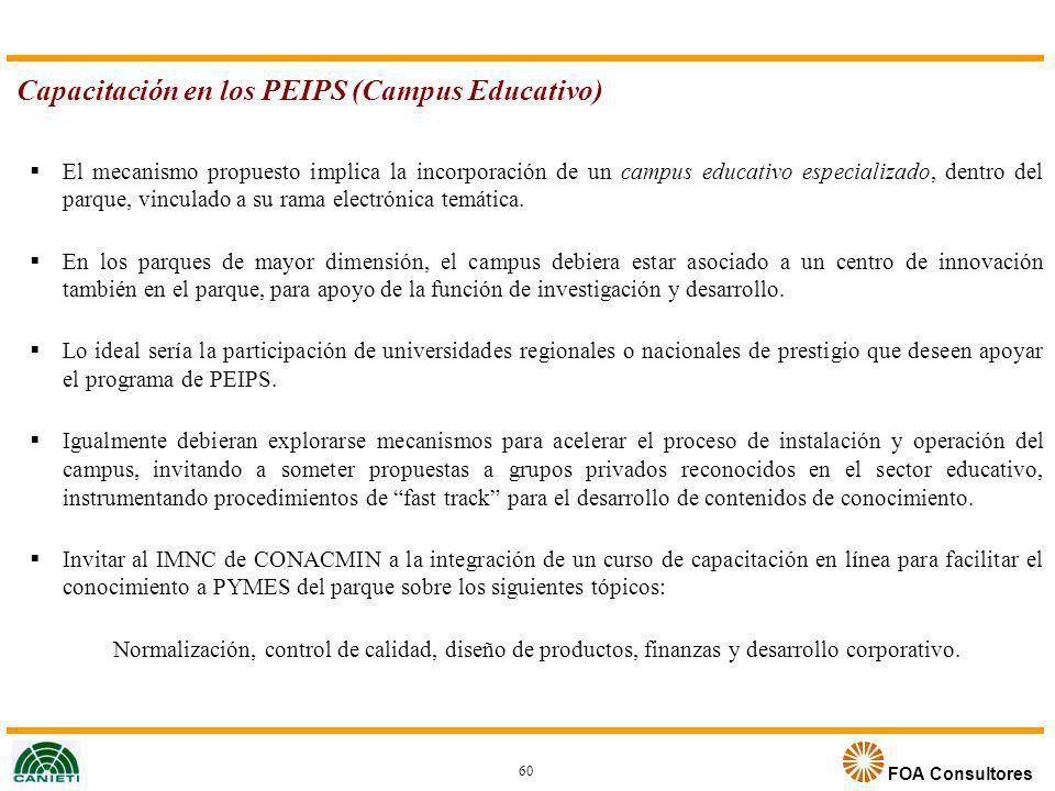 Capacitación en los PEIPS (Campus Educativo)