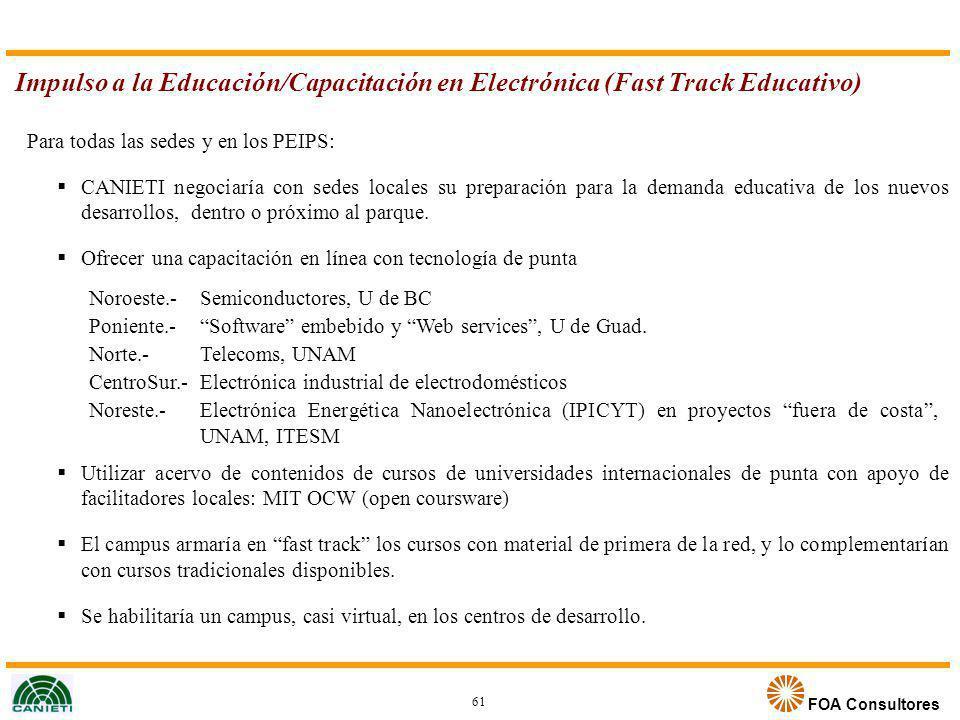 Impulso a la Educación/Capacitación en Electrónica (Fast Track Educativo)