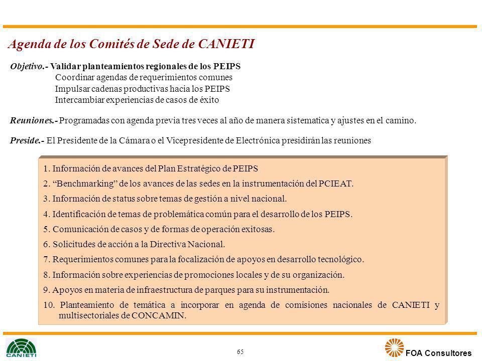 Agenda de los Comités de Sede de CANIETI