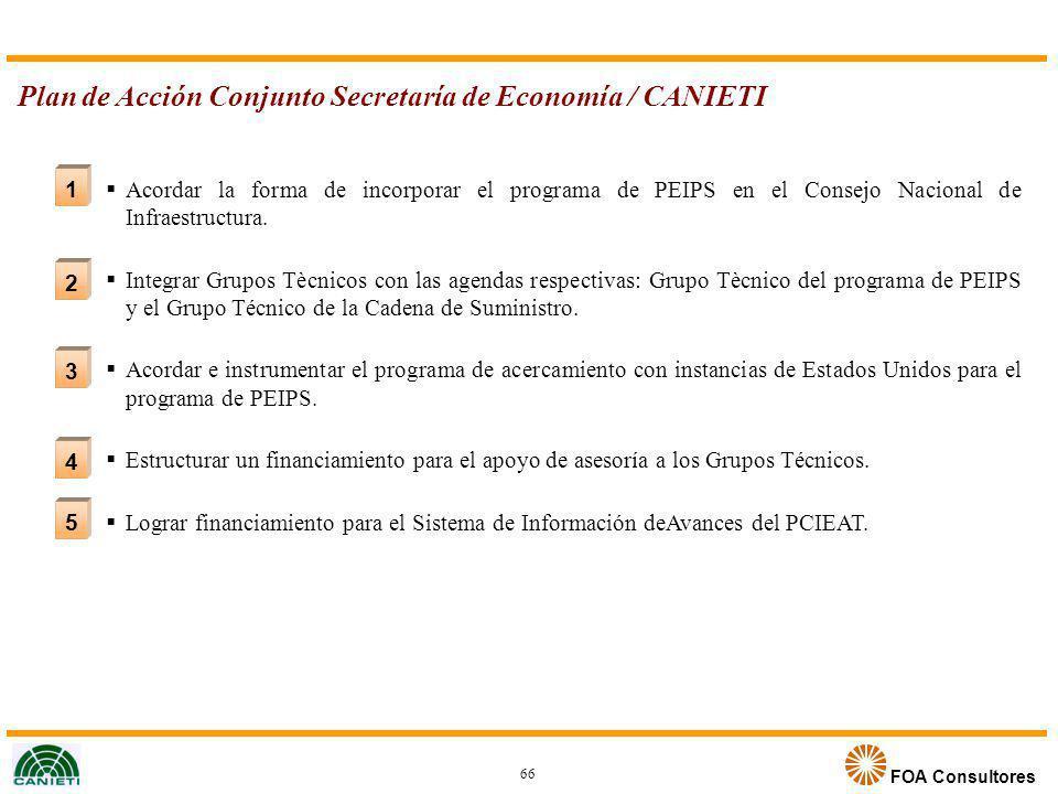 Plan de Acción Conjunto Secretaría de Economía / CANIETI