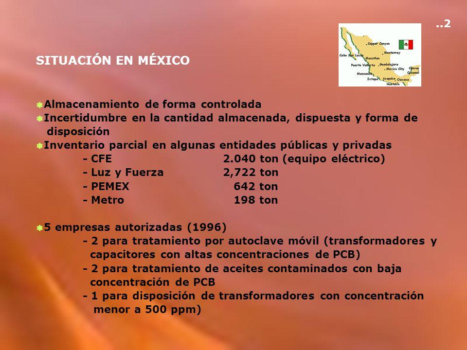 SITUACIÓN EN MÉXICO ..2 Almacenamiento de forma controlada