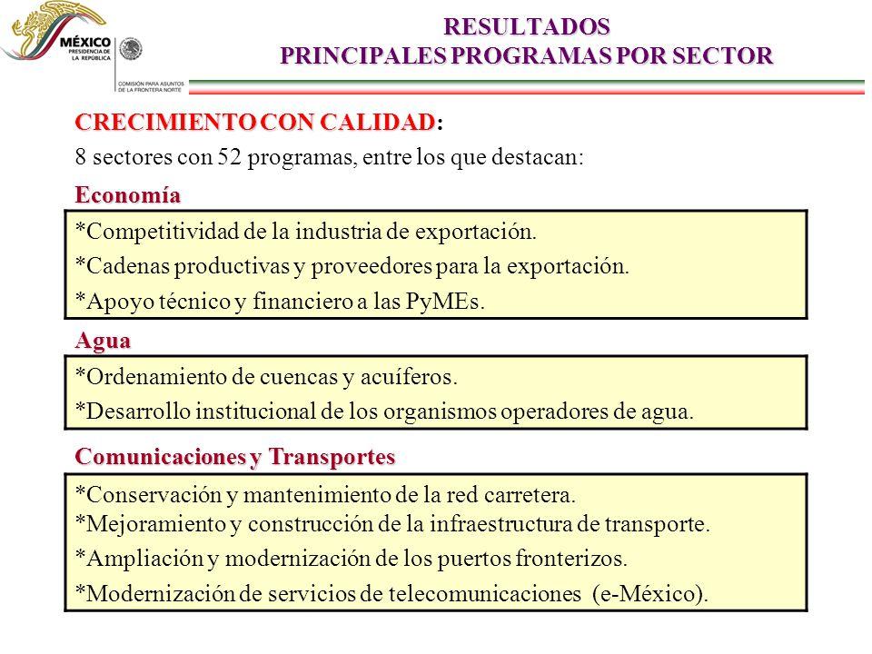 RESULTADOS PRINCIPALES PROGRAMAS POR SECTOR