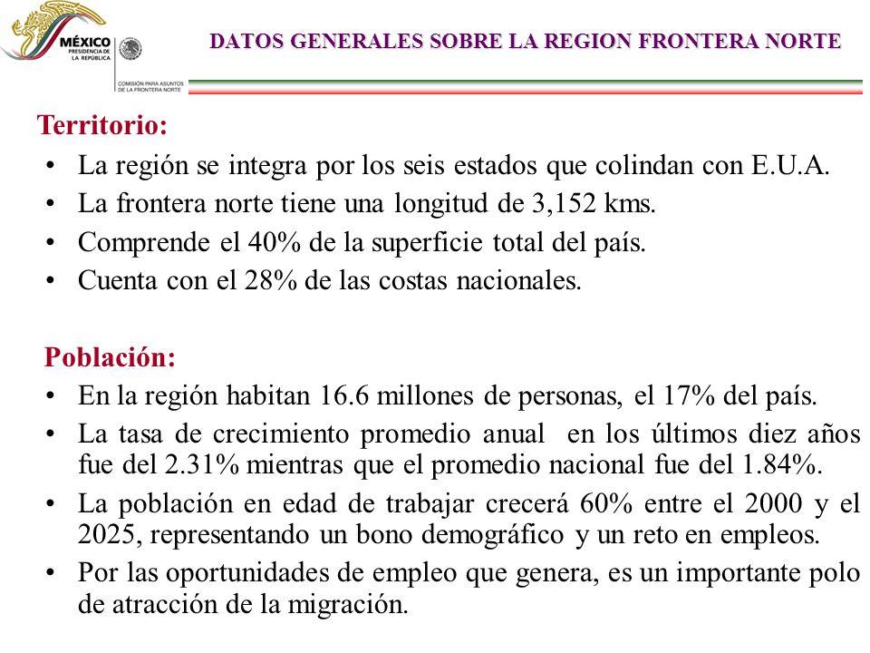 DATOS GENERALES SOBRE LA REGION FRONTERA NORTE