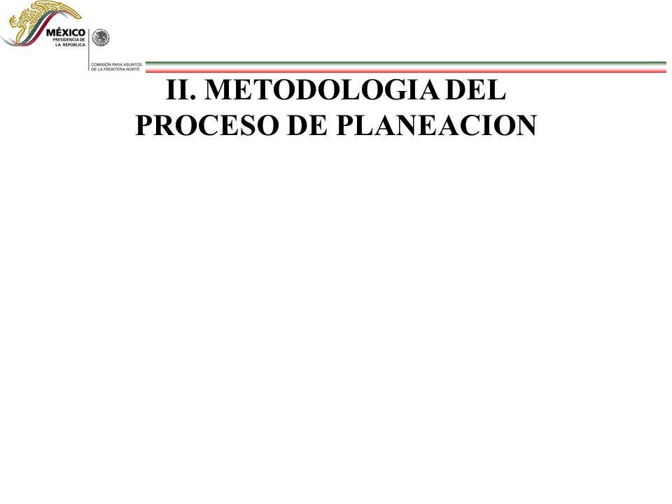 II. METODOLOGIA DEL PROCESO DE PLANEACION