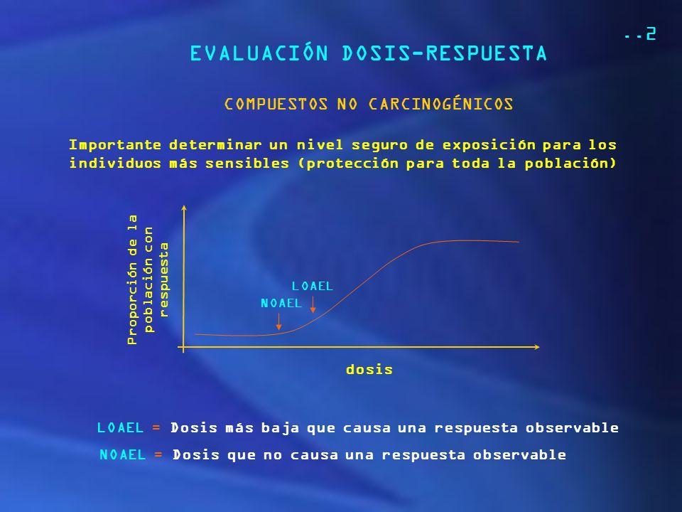 EVALUACIÓN DOSIS-RESPUESTA COMPUESTOS NO CARCINOGÉNICOS