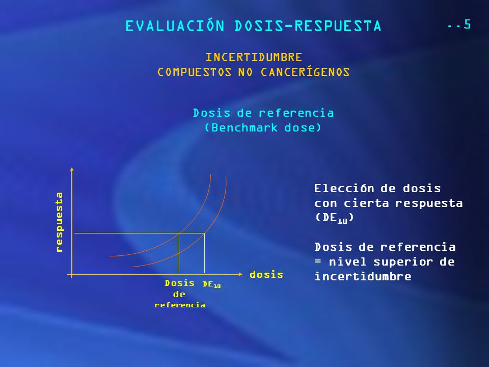 EVALUACIÓN DOSIS-RESPUESTA COMPUESTOS NO CANCERÍGENOS
