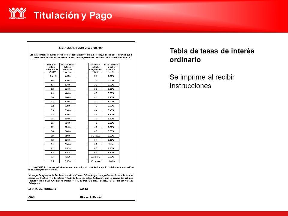 Titulación y Pago Tabla de tasas de interés ordinario