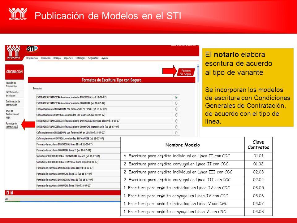Publicación de Modelos en el STI