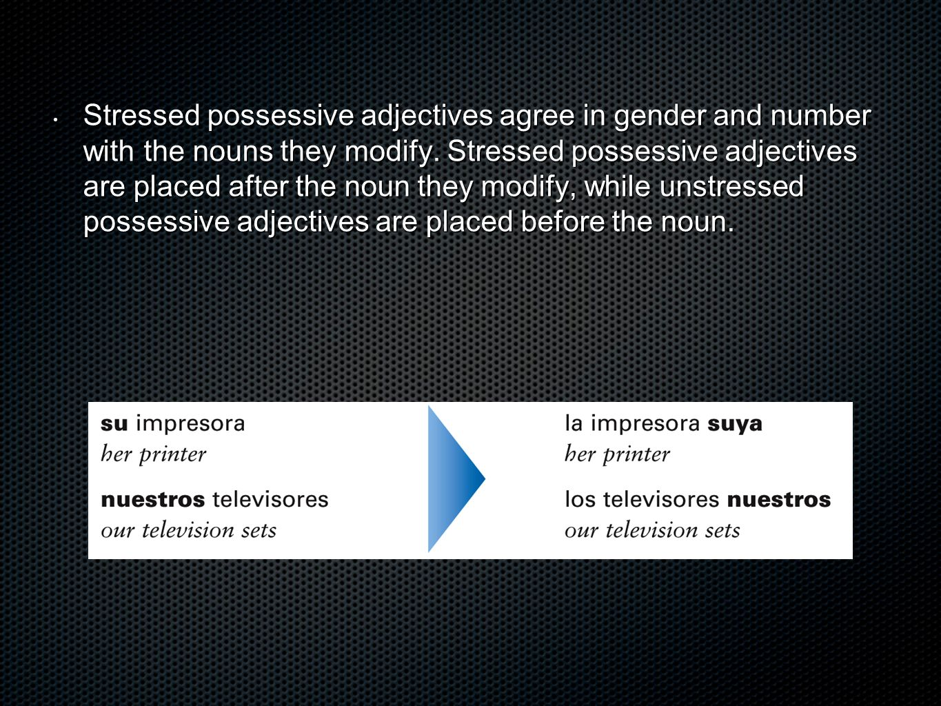 Stressed possessive adjectives agree in gender and number with the nouns they modify.