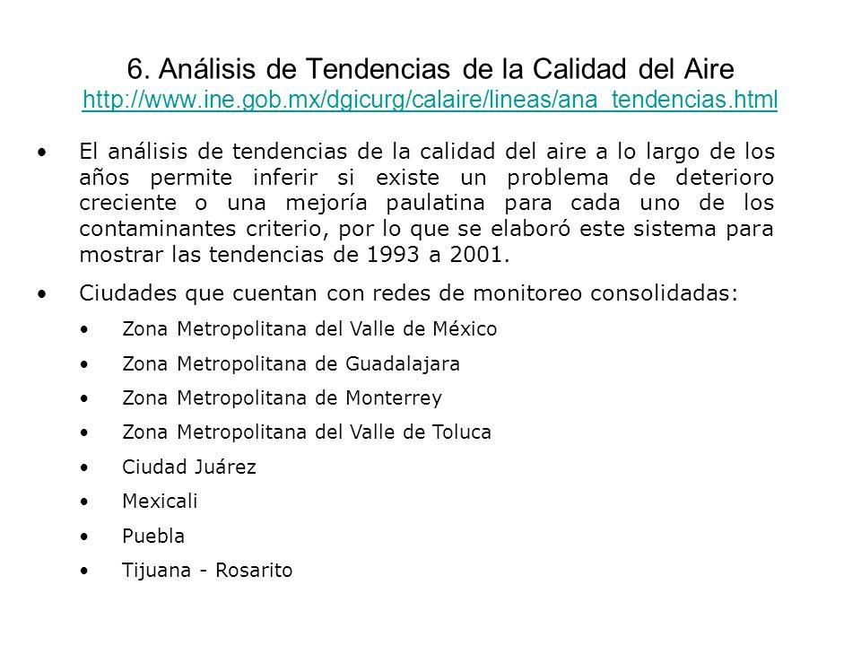 6. Análisis de Tendencias de la Calidad del Aire http://www. ine. gob