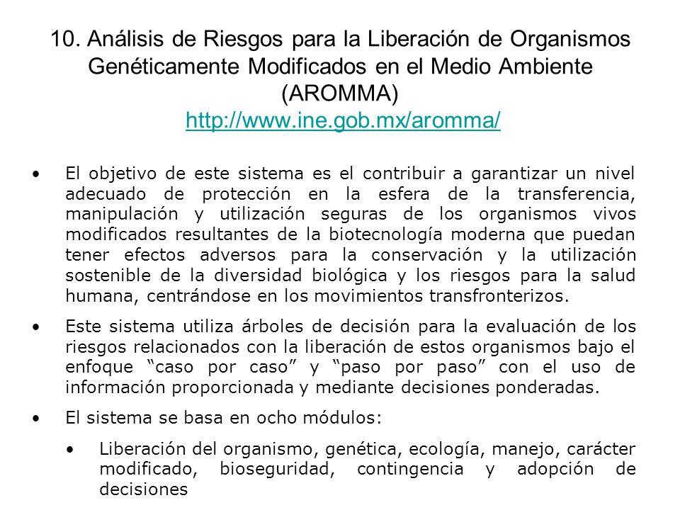10. Análisis de Riesgos para la Liberación de Organismos Genéticamente Modificados en el Medio Ambiente (AROMMA) http://www.ine.gob.mx/aromma/