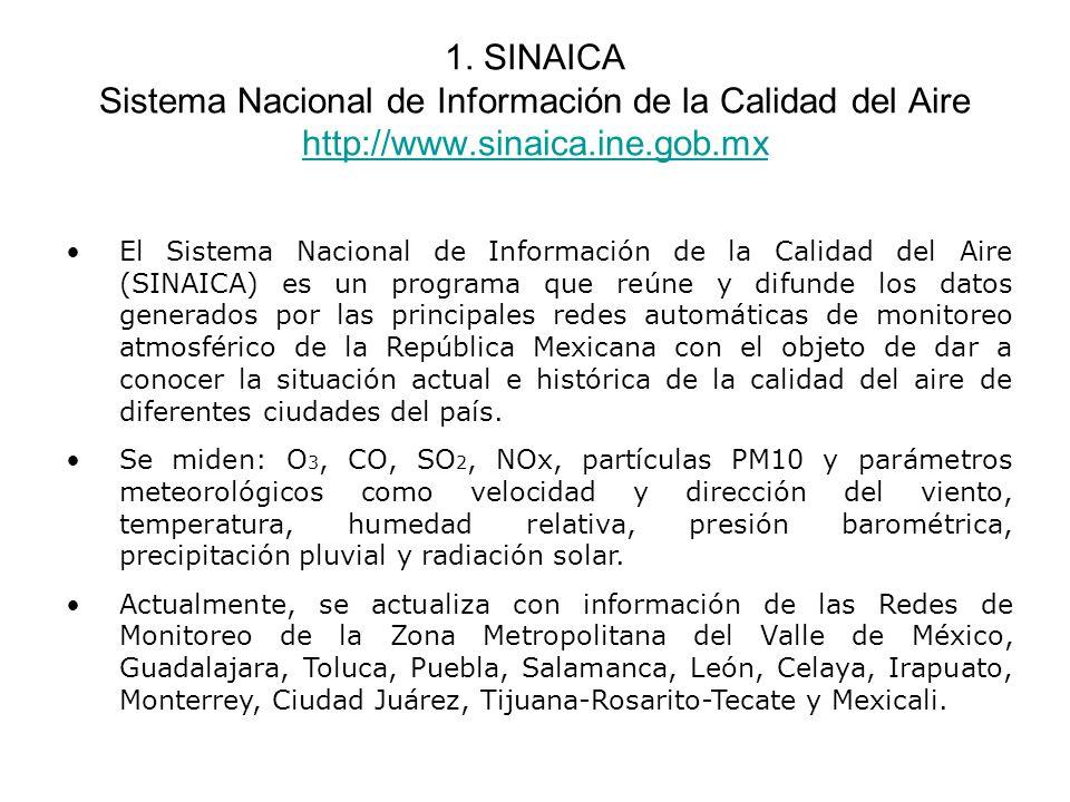 1. SINAICA Sistema Nacional de Información de la Calidad del Aire http://www.sinaica.ine.gob.mx