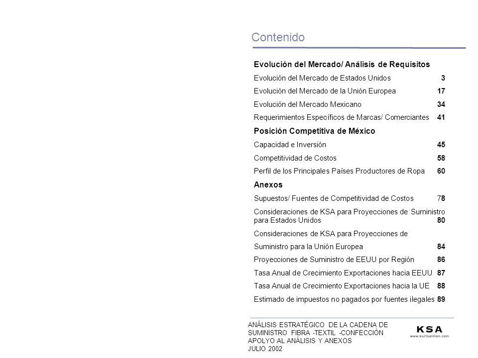 Contenido Evolución del Mercado/ Análisis de Requisitos