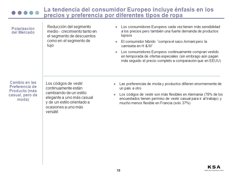 La tendencia del consumidor Europeo incluye énfasis en los precios y preferencia por diferentes tipos de ropa