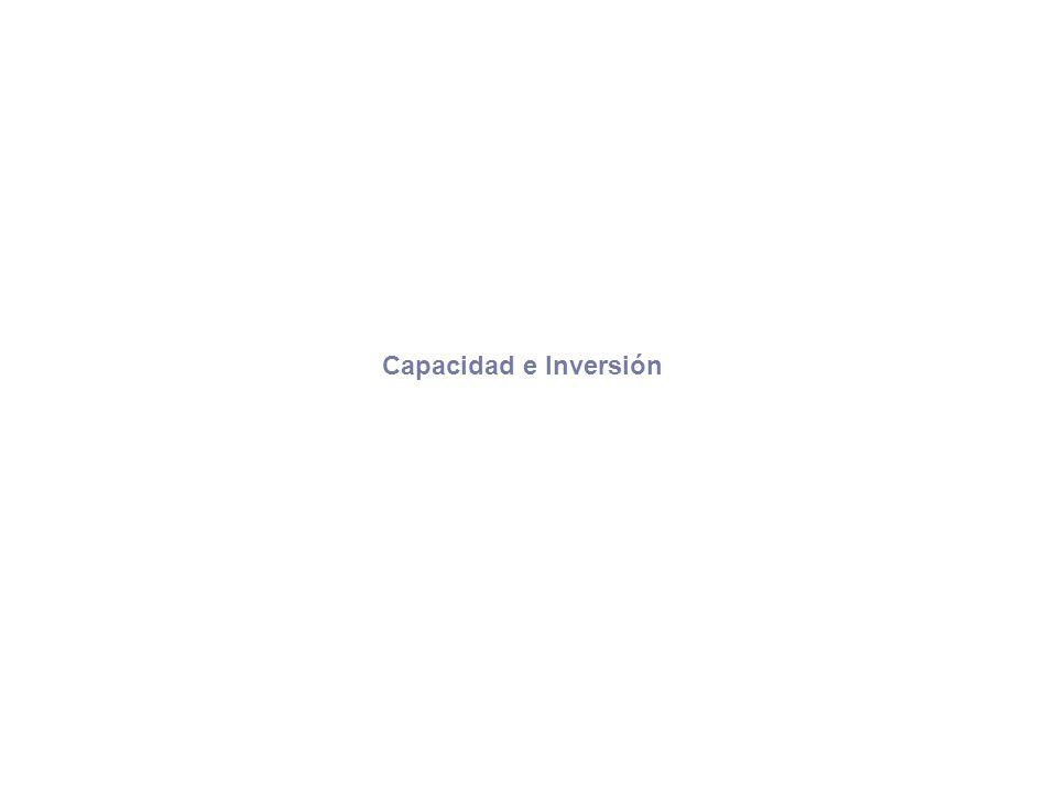 Capacidad e Inversión