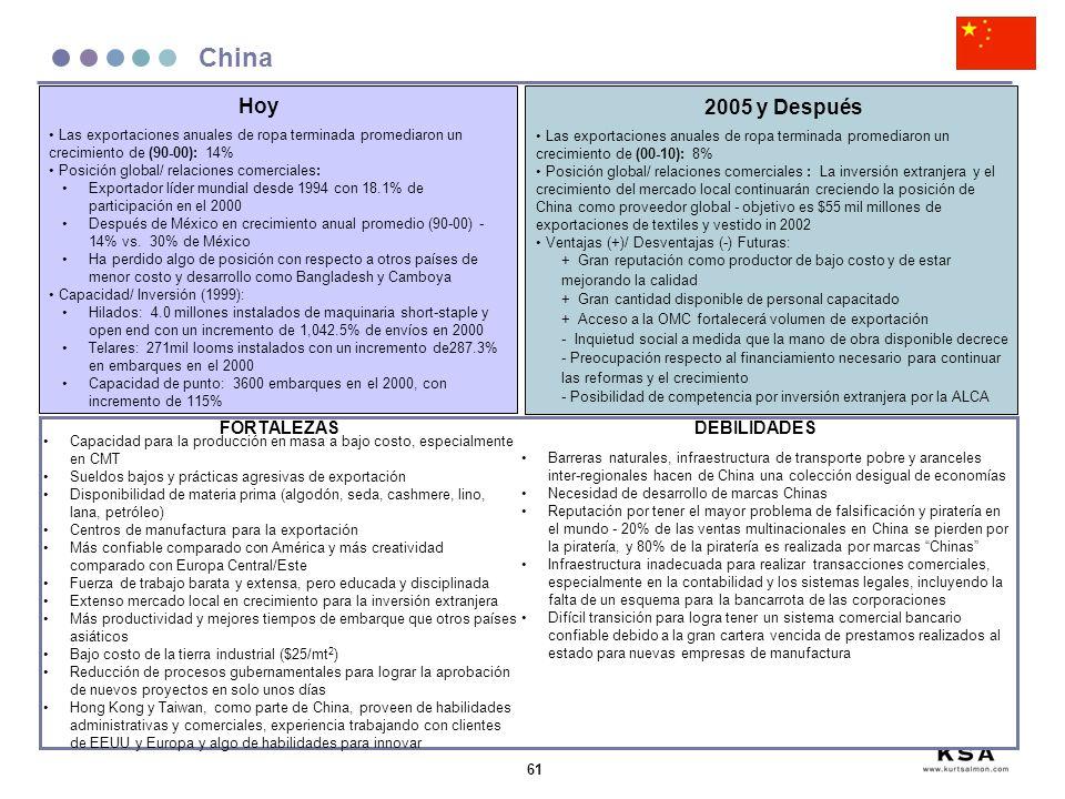 China Hoy 2005 y Después FORTALEZAS DEBILIDADES