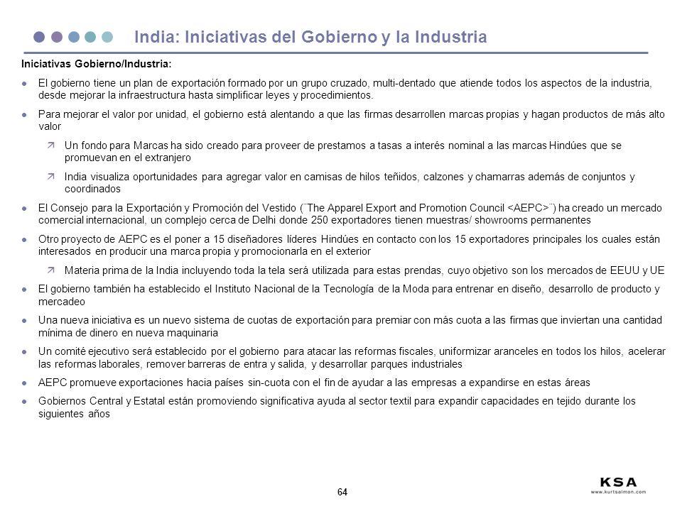 India: Iniciativas del Gobierno y la Industria